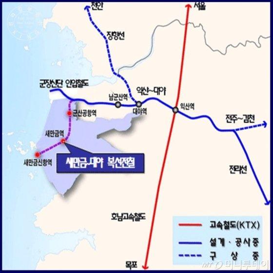 새만금철도 설치 및 연계 계획/자료=새만금개발청