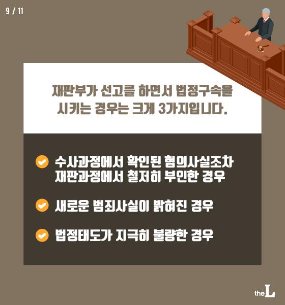 [카드뉴스] 법정구속이란?