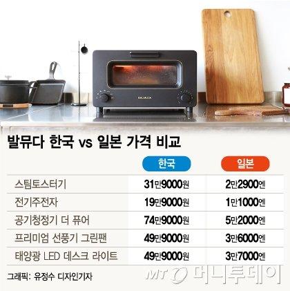 [MT리포트] 448만원 스팀다리미, 한국에선 왜 잘팔릴까