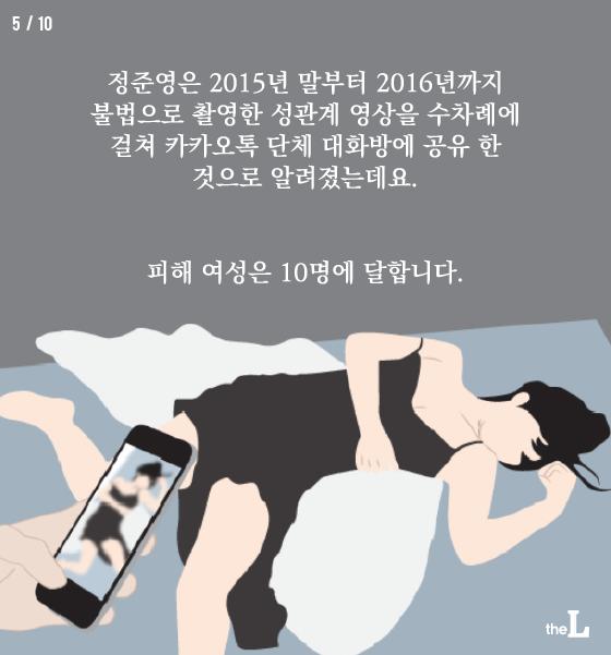 [카드뉴스] '몰카 파문' 정준영 법적 처벌은?