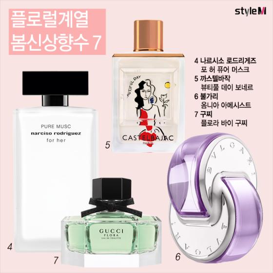 [카드뉴스] 봄철 꽃향기 가득 담은 '신상 향수' 뭐가 좋을까