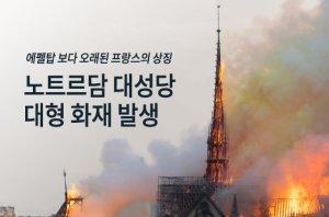 850년 역사 '노트르담 대성당' 화재