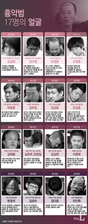 [그래픽뉴스] 흉악범죄 신상공개 17명의 얼굴