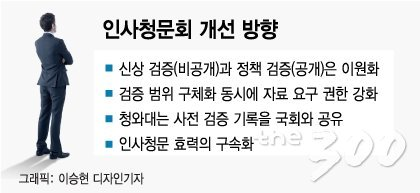 """'유방암'·'재혼'…""""신상털기 청문회, 이것까지 알아야 하나"""""""