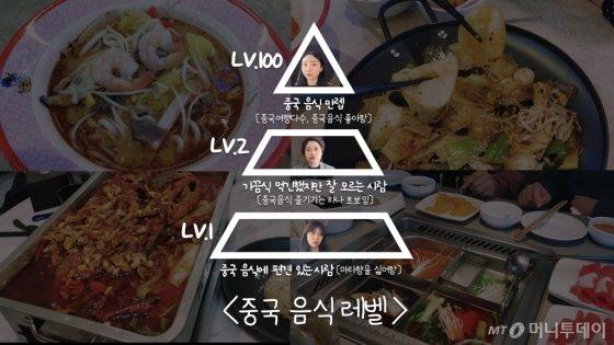 '마라' 정복에 나선 세 멤버의 중국 음식 레벨