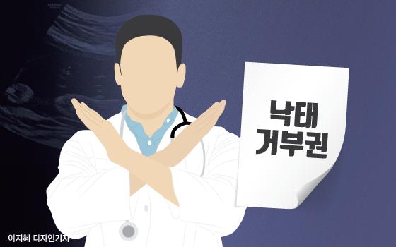 [MT리포트]낙태죄 그 후 한달… 낙태시술 배운 적 없다는 의사들