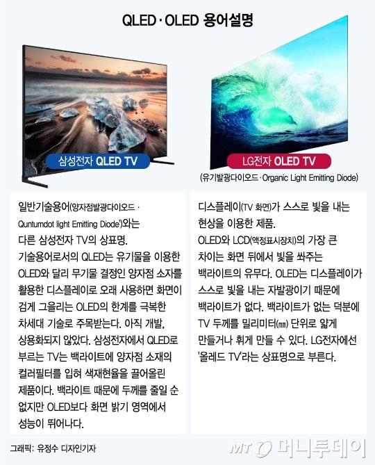 [MT리포트]QLED vs OLED, 당신의 선택은