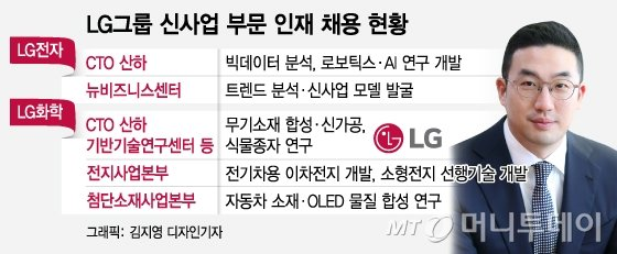 """'구광모 1년' LG의 고민…""""인재가 만사인데"""" - 머니투데이 뉴스"""