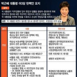 박근혜 대통령이 어쨌길래… 탄핵안 요약