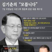 """김기춘의 """"모릅니다""""…  청문회 문답 재구성"""