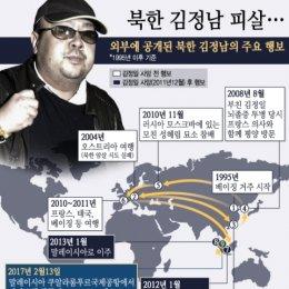 '황태자에서 떠돌이로'…피살 김정남 행적과 가계도