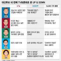 치열한 정책공방, 네 번째 TV토론, UP & DOWN은?
