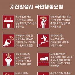 """""""엘리베이터 내리세요"""" 지진 발생시 행동 요령"""