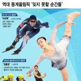 역대 동계올림픽 '잊지 못할 순간들'