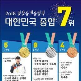 대한민국 종합 7위! 평창에서 빛난 메달리스트들