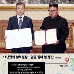 11년만의 남북정상…평양 둘째 날 동선