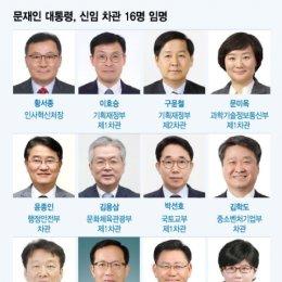 고졸차관·경제차관..16 부처 대대적 교체 명단