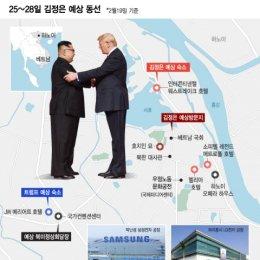 김정은 베트남 예상 동선, 삼성·LG 다 있네