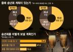 """""""동창회 대신 촛불집회""""…연말 송년회 실종"""