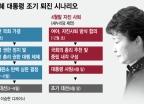 새누리 '4월'- 추미애 '1월'…퇴진 시점에 담긴 속내는(상보)