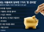 대학생 되는 아들에게 당부한 7가지 '돈 관리법'