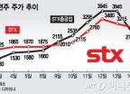 매각 기대에 '베팅'했다 날벼락 맞은 'STX株'