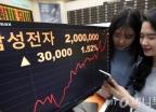 """""""월급으로 1주도 못사""""…주가 200만원 삼성電을 보는 김대리"""