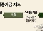 """거래소 """"올 9월 증권시장 거래증거금제도 도입"""""""
