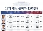 [그래픽뉴스]대선 출마 15명 '재산·전과·병역' 기록