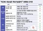 구속된 박근혜·최순실은 투표할 수 있을까?