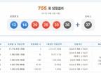 버스매표소·편의점서 구입한 로또 '1등' 22억 대박