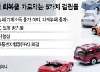 자동차업계 회복을 가로막는 5가지 걸림돌