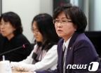 [사진]미세먼지 대책회의 주재하는 김은경 장관