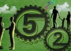 52시간 근로시간 단축이 초래할 중요한 변화 2가지