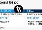 [MT리포트]지난해 최대 훌쩍 넘은 텔레그램 ICO…투자자 '눈독'