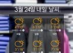 """[옷장 예보]포근한 날씨 속 미세먼지…""""마스크 필수"""""""