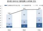 """""""가상통화 ICO로 100배 수익보장""""..유사수신 주의"""
