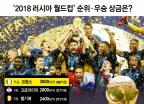 [그래픽뉴스] 2018 러시아 월드컵 우승 프랑스 430억 돈방석, 다른 국가는?