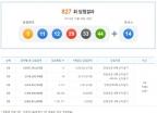 '12억' 로또 1등, 서울 중랑구 판매점 1곳서 5명