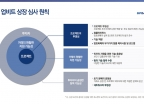 업비트, 암호화폐 상장 심사 원칙 공개…투명성·지원·공정참여