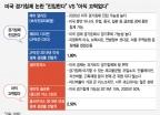 """미국 경기침체 논란, """"내년 진입한다"""" vs """"아직 끄떡없다"""""""