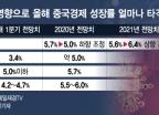 '코로나19' 충격으로 중국 1분기 경제성장률 5% 하회 우려