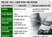 현대·기아차, '차량공유사업' 진출할까
