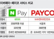 네이버-NHN엔터, '페이' 시장 맞짱… 커머스로 전선 확대?