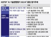 """AI시대엔 '주3일제' 근무 가능해진다"""