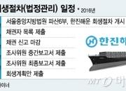 한진해운 법정관리에 선박펀드 난파 우려