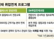 경단녀를 SW 인재로…'학교 밖' 교육 활발