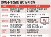 '78개 칸막이 없앤다'…유료방송 권역제한 폐지 검토