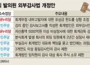 """""""4년전 판박이"""" 회계제도 개선案…국회 문턱 넘을까"""