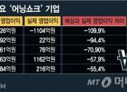 '실종'어닝서프라이즈-게이트'출현'…아슬아슬 2000